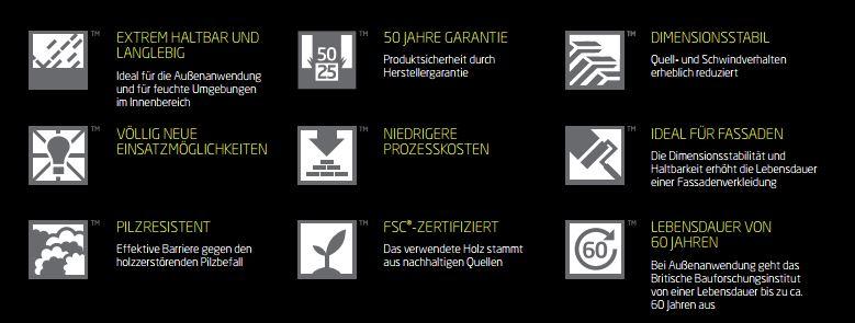 Bevorzugt Walter Kälin-Holzbau AG - INNOVATIVES HOLZPRODUKT: MDF-PLATTEN LX44